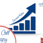 Stem Cell Therapy Treatments' Success Rates are going up