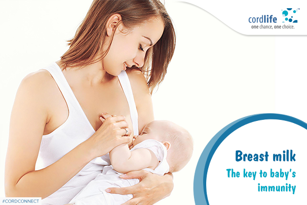 Breast milk - The key to baby's immunity (2)
