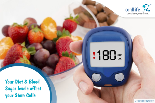 Your Diet & Blood Sugar levels affect your Stem Cells 1-Header