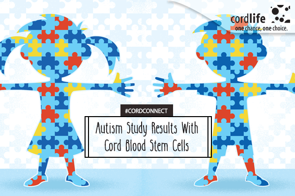 Autism Study Results- 24 Jul