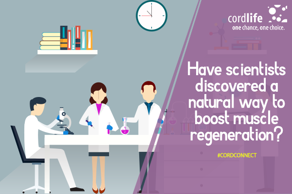 Boost muscle regeneration - Oct 18