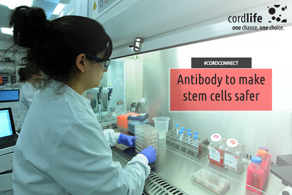 Antibody to make stem cells - 25 Nov
