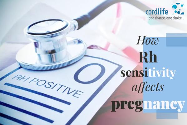 How-Rh-sensitivity-effects-pregnancy