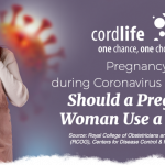 Pregnancy during Coronavirus Outbreak: Should a Pregnant Woman Use a Mask?