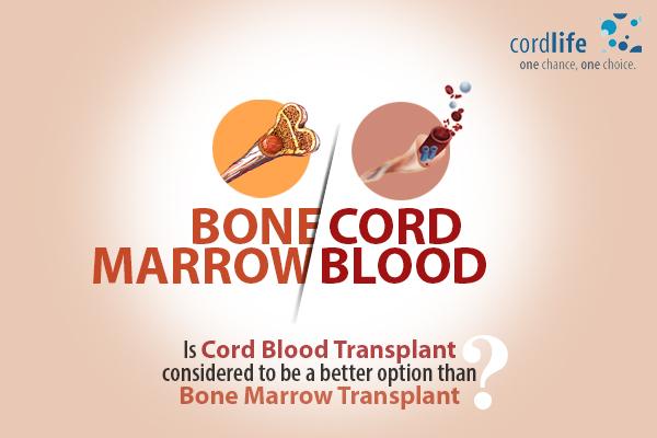 Blog_Cord Blood vs Bone Marrow
