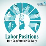 Labor Positions for a Comfortable Delivery