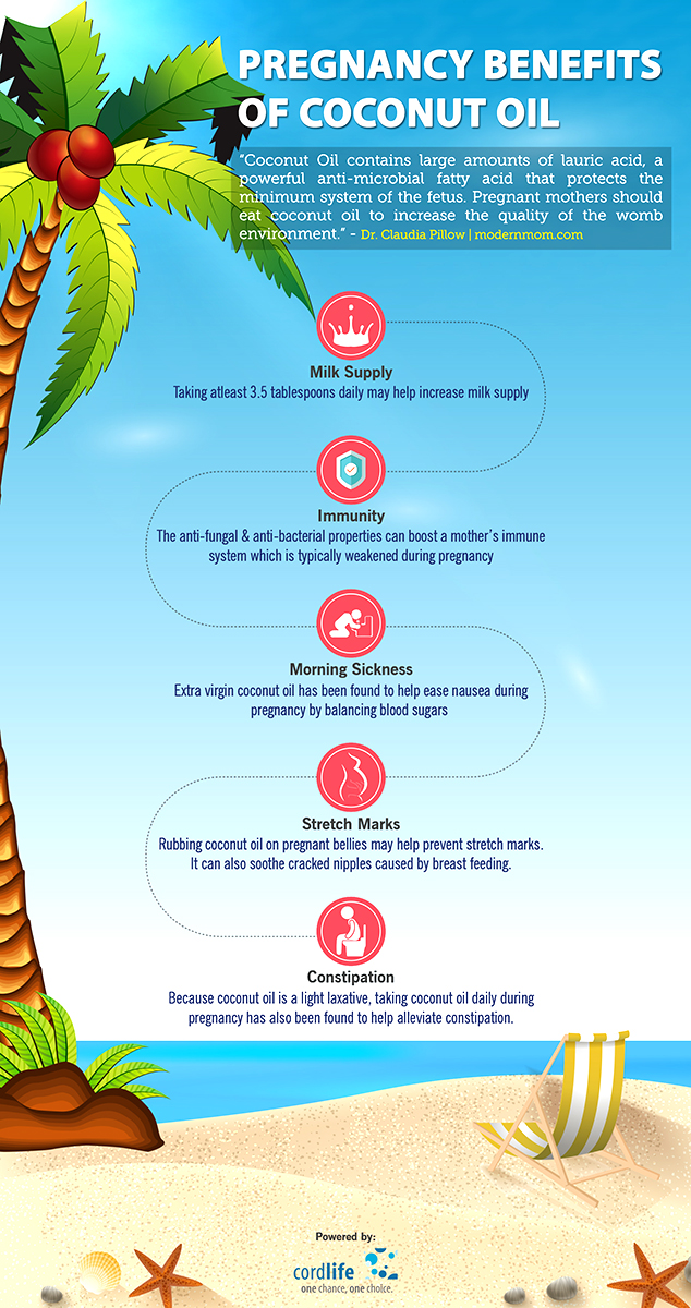 Pregnancy Benefits Of Coconut Oil