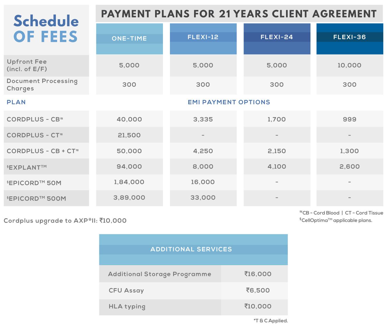 Cord Blood Banking Cost >> Price Plan Pricing